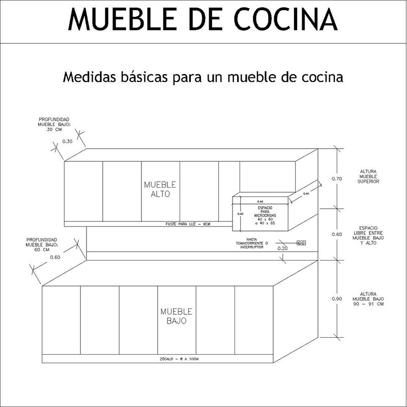 1219c02904933e5247cc1b0028acbcee 1 marcela seggiaro for Manual de muebles de cocina