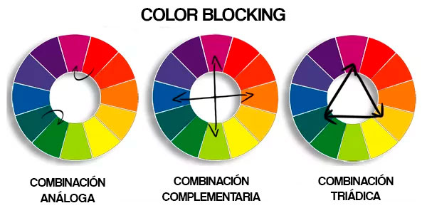 Circulo Cromatico Las Mejores Combinaciones De Colores - Colores-combinacion