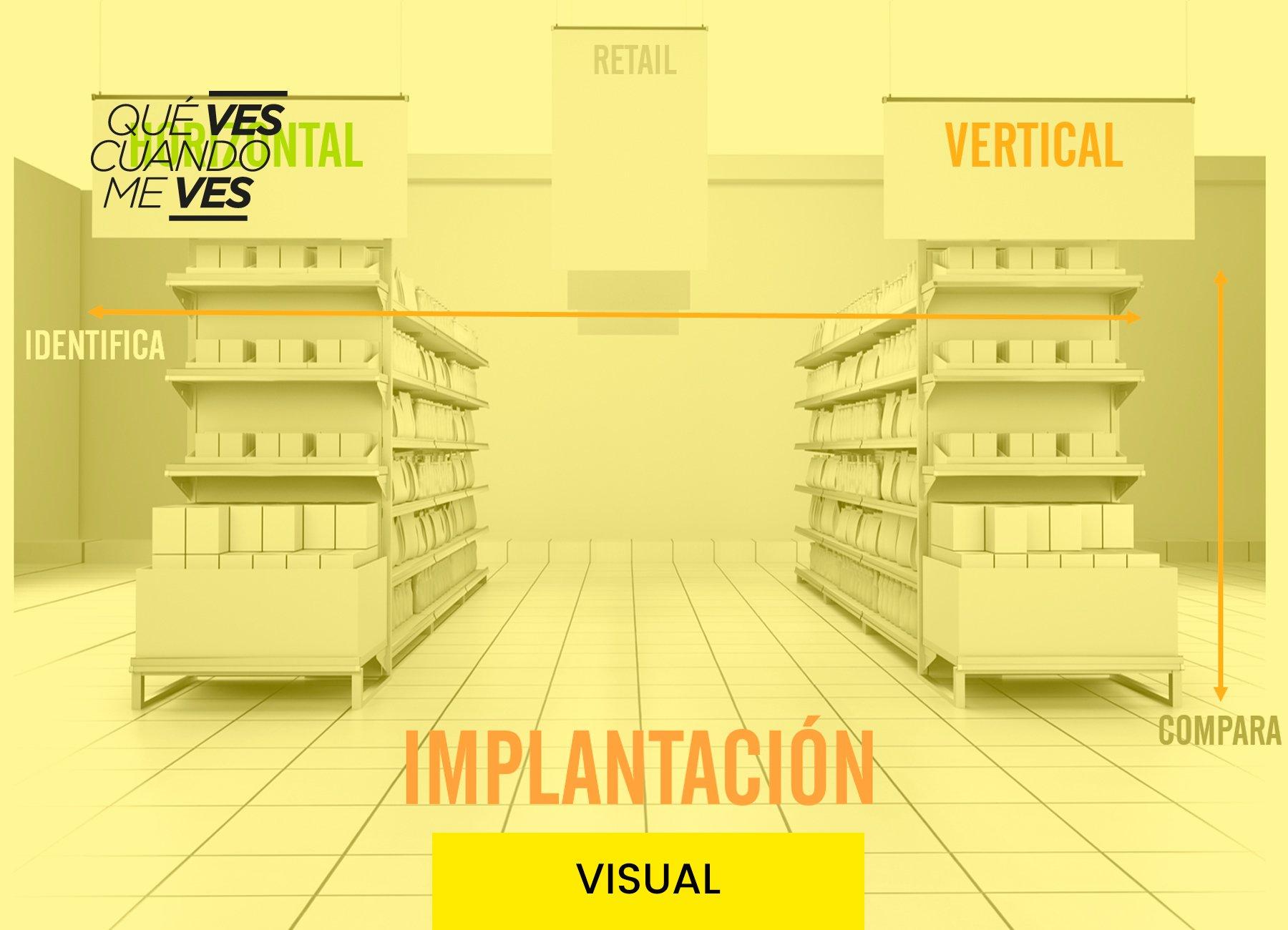 ¿Qué es un micro layout en Retail?
